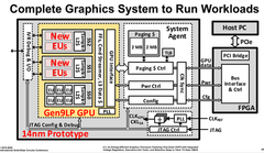 An overview schematic of Intel's discrete GPU prototype. (Images: PC Watch)