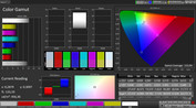 CalMAN color space – vivid: normal