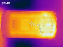 Heat-map of the bottom of the device under sustained load