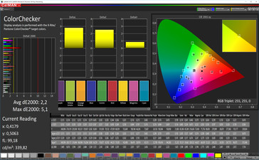 CalMan color accuracy (target color space sRGB), profile: simple