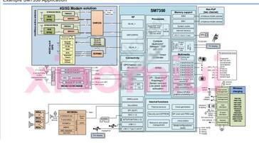 csm_Snaodragon775_Leak_399_cb7fd8df00.jp
