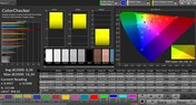CalMAN: Colour Accuracy - Vivid colour mode