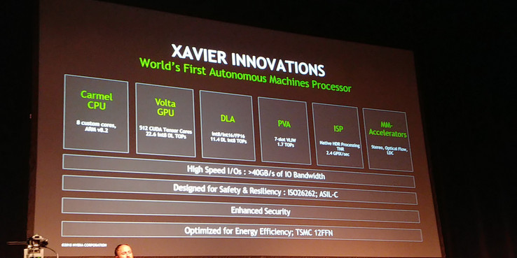 All the components of the Xavier SoC (Source: Anandtech)