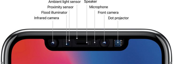 Sophisticated Face ID may be, but it is not a better user experience over Touch ID. (Source: Apple)