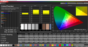 CalMAN ColorChecker (with color profile)