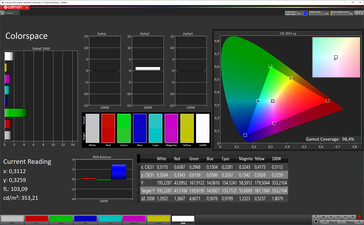 Color space (Natural mode, sRGB target color space)