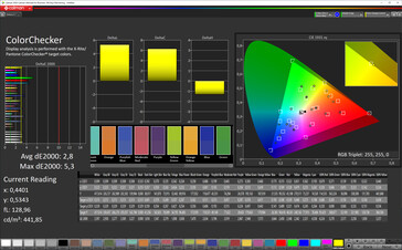 Color accuracy (color mode vivid, color temperature standard, target color space P3)