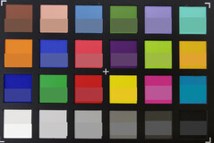 ColorChecker Passport: Ultra-Wide-Angle
