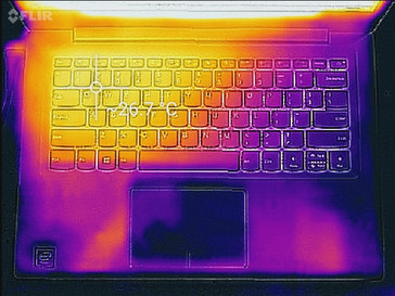 Thermal map (idle, keyboard)
