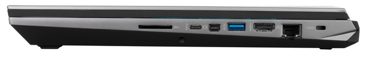 right side: SD card reader, USB-C 3.1 Gen.2, miniDisplayPort, USB 3.0 Type-A, HDMI, RJ-45, Kensington Lock