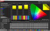 Mixed colors, profile: optimal, color space: DCI-P3
