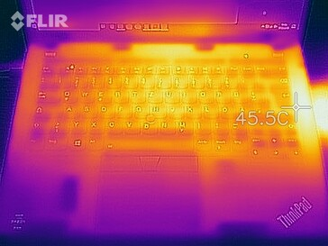 Heatmap stress test (top)