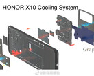 The Honor X10's alleged cooling system. (Source: Weibo)