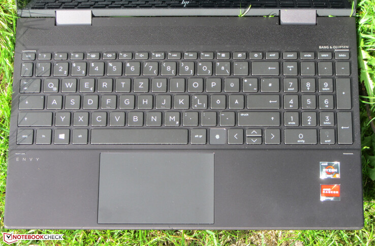 Envy x360 input devices