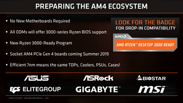 All existing AM4 motherboards will support the Ryzen 3000 CPUs. (Source: Planet3DNow.de)