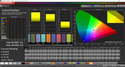 ColorChecker (Profile: Cinema, target color range: P3)