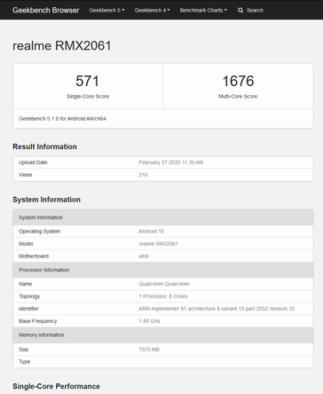 The putative Realme 6 series on Geekbench 5. (Source: Geekbench)