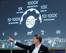 5G has speed and flexibility far beyond 4G, but it will need it to keep as more and more devices communicate on 5G bands. (Source: Reuters)