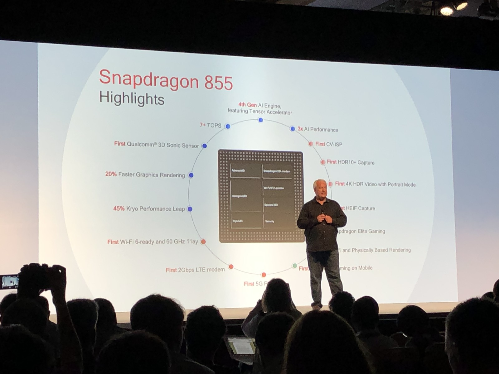 Qualcomm Snapdragon 855 SoC - Benchmarks and Specs