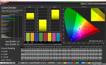 CalMAN: Color Accuracy – Vivid profile