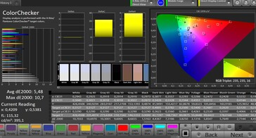 CalMAN Color Accuracy – Vivid setting