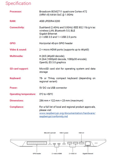 Raspberry Pi 400 - Specifications. (Source: Raspberry Pi)