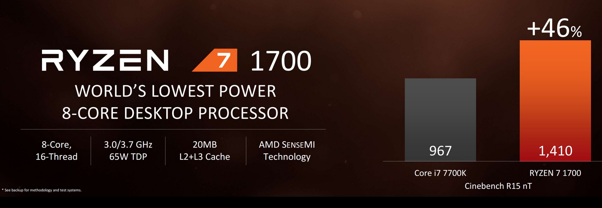 Amd Ryzen Lineup Officially Released With Full Specs And Pricing