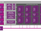 Imagination Technologies' PowerVR GT7900 chip architecture