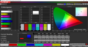 Color space (sRGB) - front display