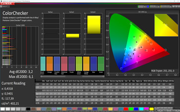 CalMAN - color accuracy (vivid, warm, P3)