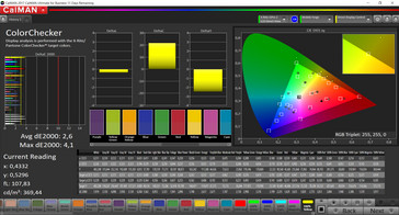 ColorChecker (Profile: Boosted, target color space: sRGB)