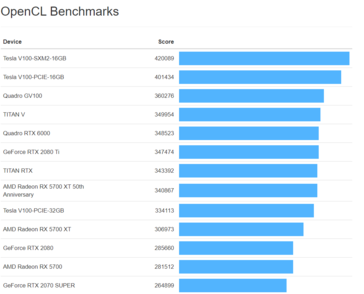 (Image source: Geekbench)