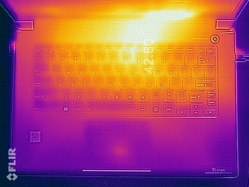 Heat map, keyboard