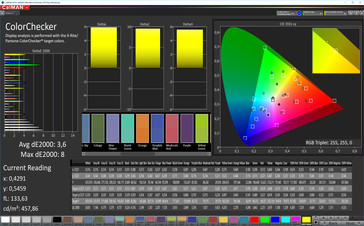 CalMAN: Colour accuracy – Vivid Warm colour profile, P3 target colour space