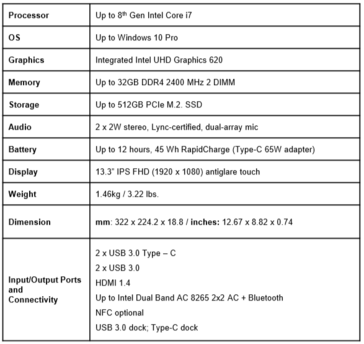 ThinkPad L380 specifications