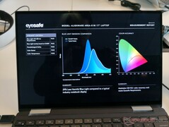 Eyesafe calibration shifts the wavelength of blue light to reduce its potentially harmful effects