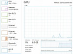 Windows Task Manager with GPU load tracking shows up in Windows 10 Insider Preview build 16226