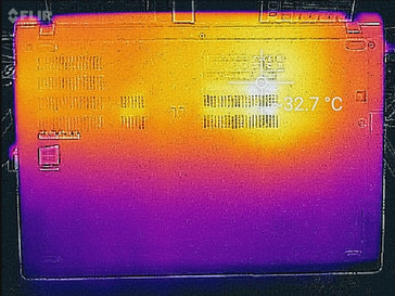 Thermal profile, underside (idle)