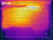 Heat map of the top of the device under load