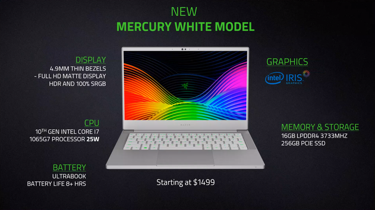 Mercury White will be a standard color option for the iGPU SKU instead of a limited time offering. The GTX SKUs, however, will only come in the usual black