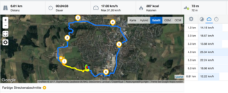 GPS Garmin overview