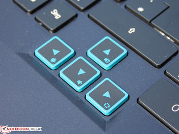 Offset cursor keys