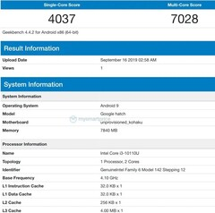 "Google ""Hatch"" Chromebook with Intel Core i3-10110U on Geekbench (Source: MySmartPrice News)"
