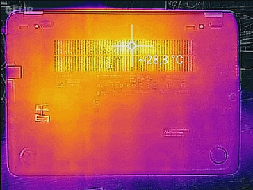 Temperature on the underside (idle)