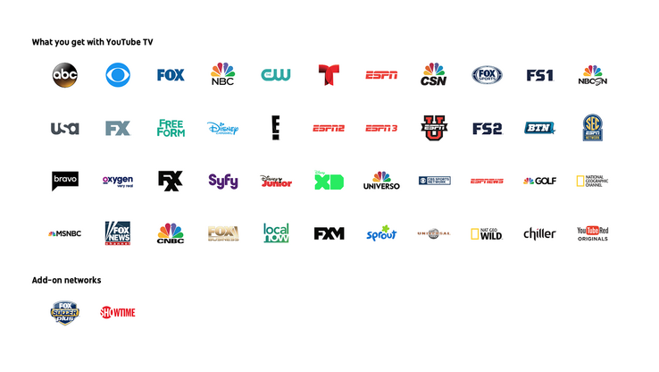 YouTube TV's current channel list. (Source: YouTube Blog)