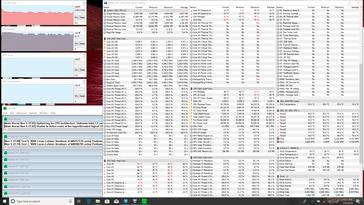 Dell XPS 15 9570 (i9-8950HK, 4K UHD, GTX 1050 Ti Max-Q