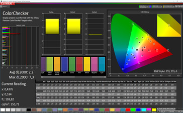 CalMAN color accuracy (target color space P3), profile: cinema