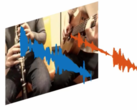 PixelPlayer can recognize pixels making specific soundwaves. (Source: MIT CSAIL)