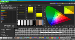 ColorChecker after calibration