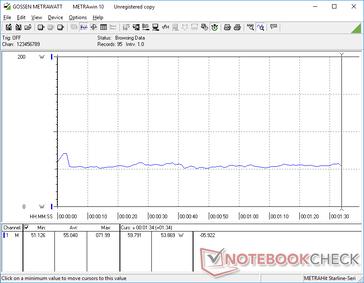 Konsumsi konstan saat menjalankan adegan benchmark pertama 3DMark 06